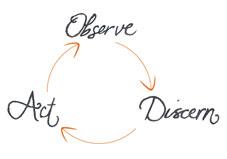 Observe-Discern-Act-©-HFuchtman_web